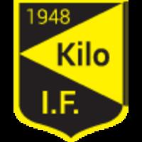 Kilo IF/Juniors