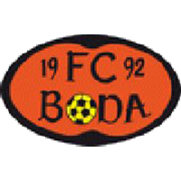 FC Boda